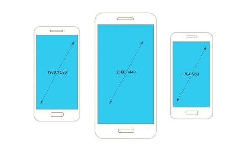 Smartphone Resolutions