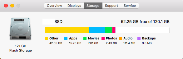 Mac Storage