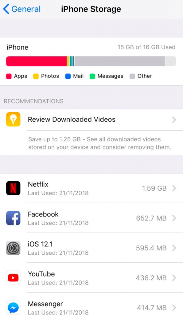 iPhone Storage Summary