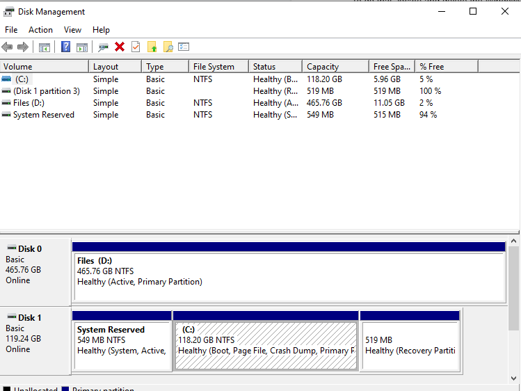Delete EFI System Partition and Recovery Partition